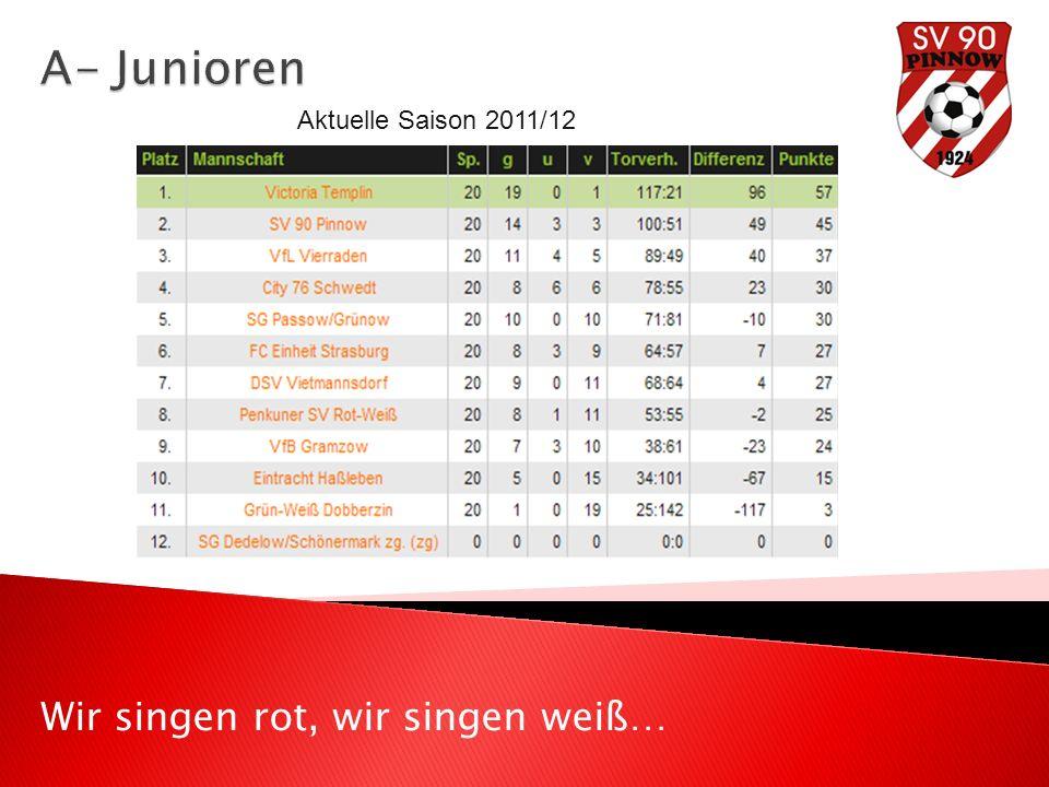 Wir singen rot, wir singen weiß… Aktuelle Saison 2011/12