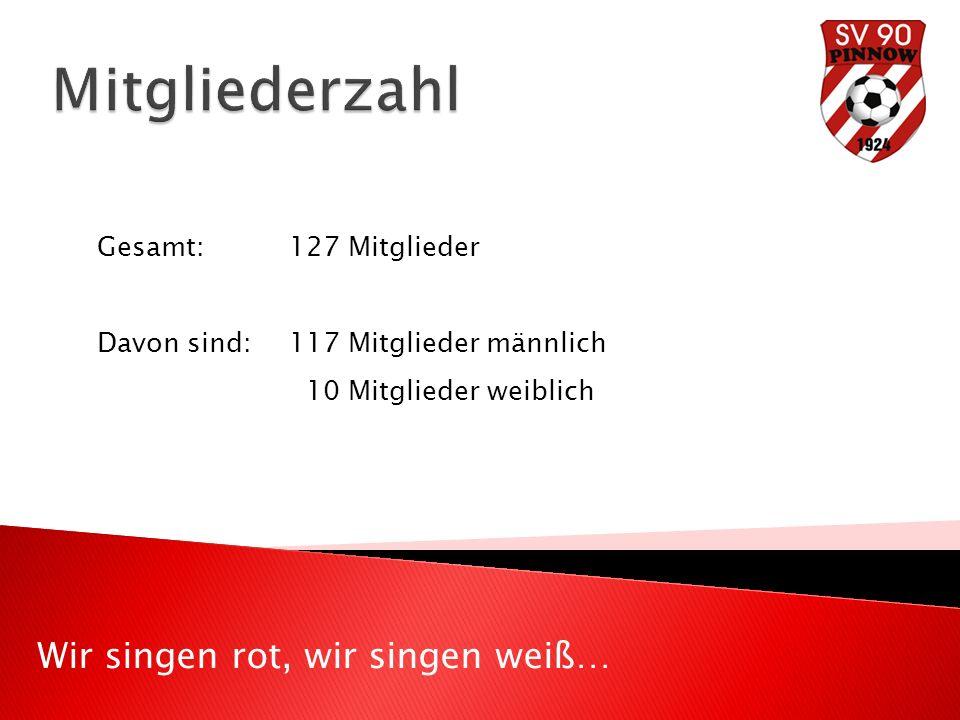 Wir singen rot, wir singen weiß… Gesamt:127 Mitglieder Davon sind:117 Mitglieder männlich 10 Mitglieder weiblich