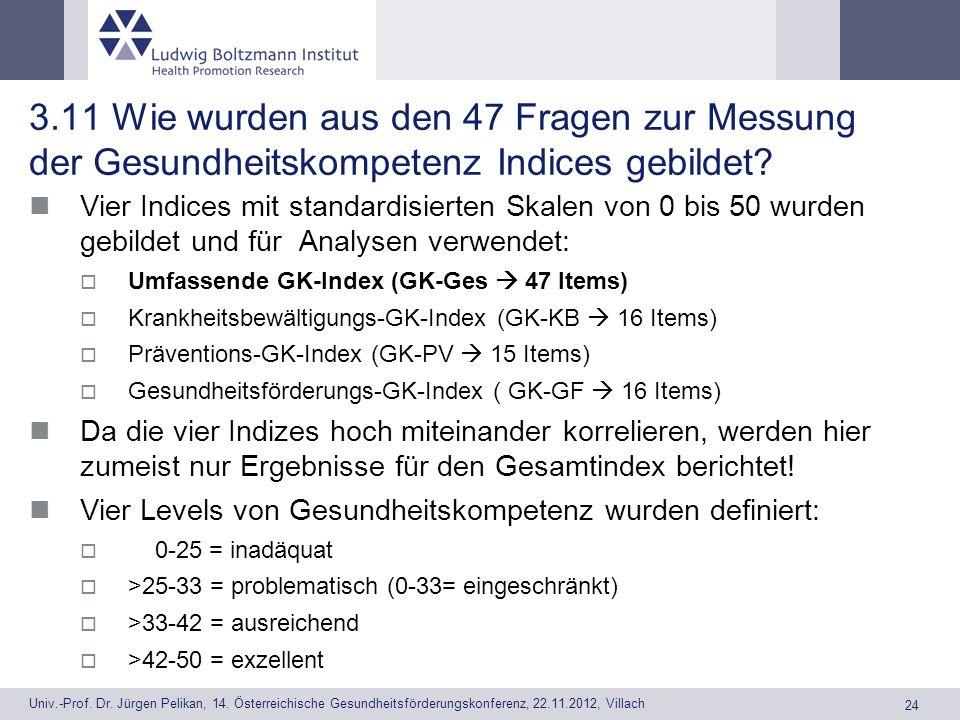 24 Univ.-Prof.Dr. Jürgen Pelikan, 14.