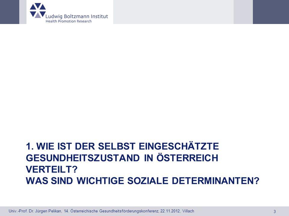 3 Univ.-Prof.Dr. Jürgen Pelikan, 14.