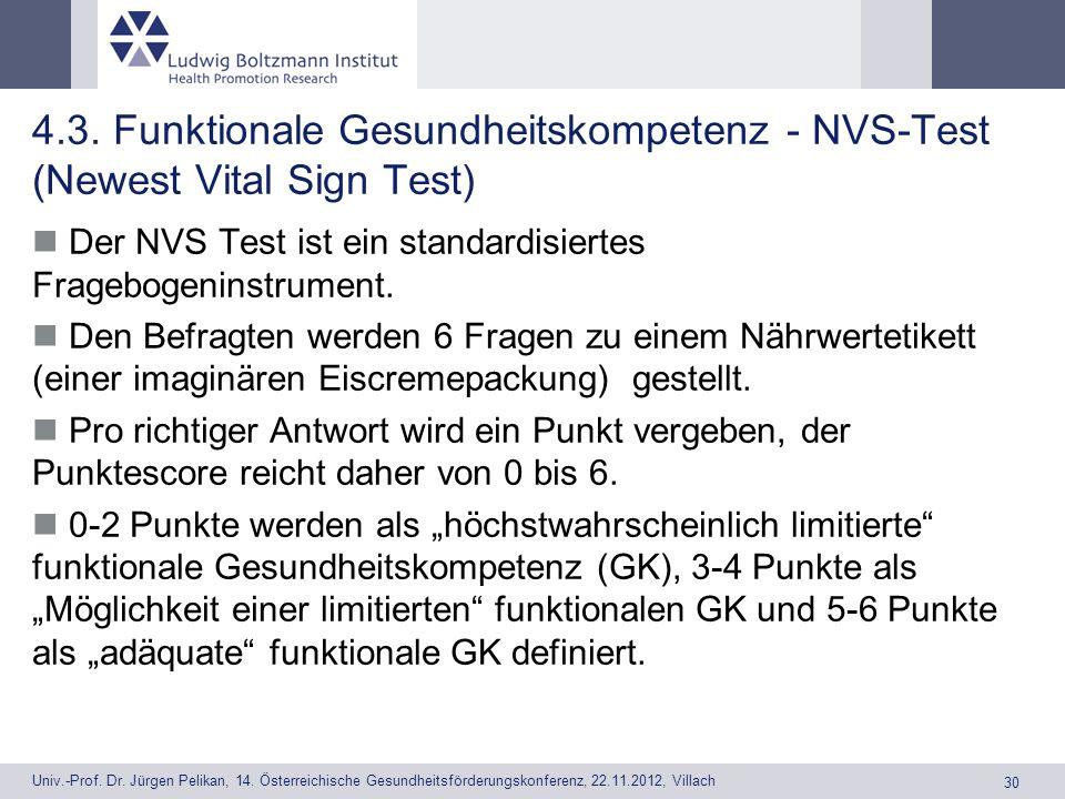 30 Univ.-Prof.Dr. Jürgen Pelikan, 14.