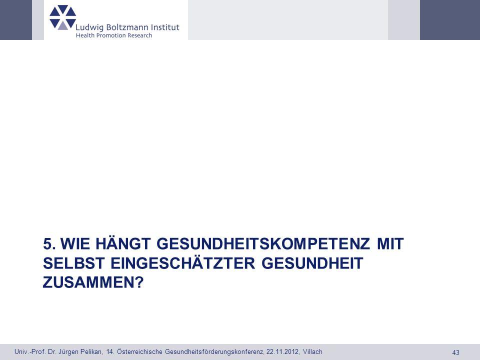 43 Univ.-Prof.Dr. Jürgen Pelikan, 14.