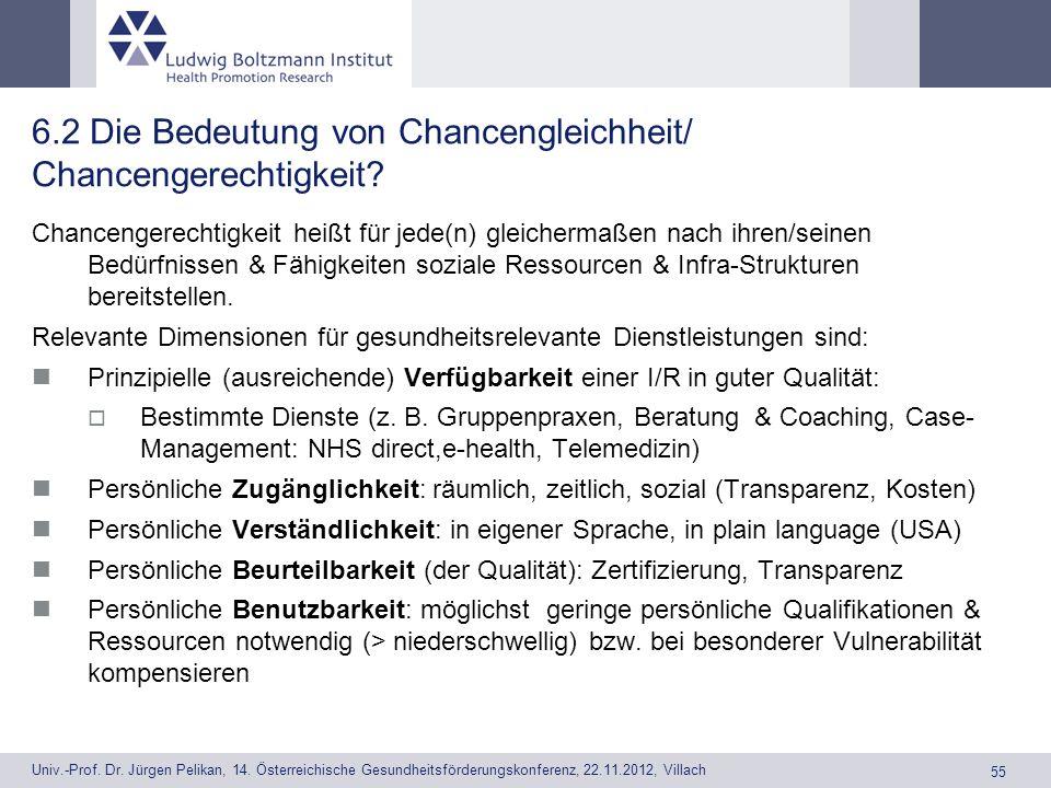55 Univ.-Prof.Dr. Jürgen Pelikan, 14.