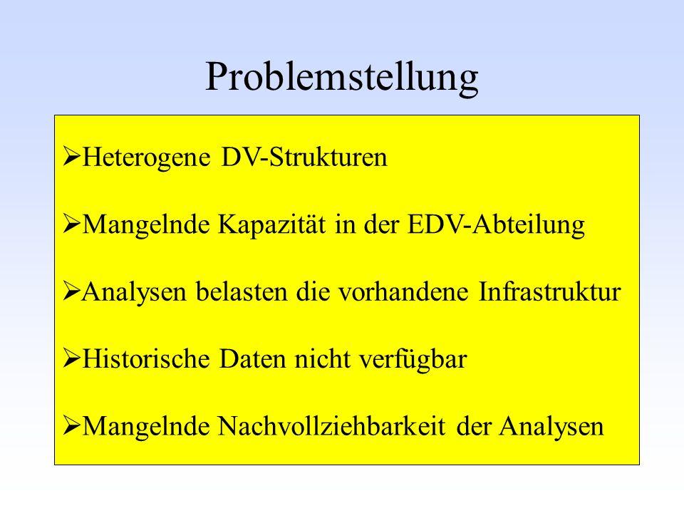 Problemstellung Heterogene DV-Strukturen Mangelnde Kapazität in der EDV-Abteilung Historische Daten nicht verfügbar Analysen belasten die vorhandene Infrastruktur Mangelnde Nachvollziehbarkeit der Analysen