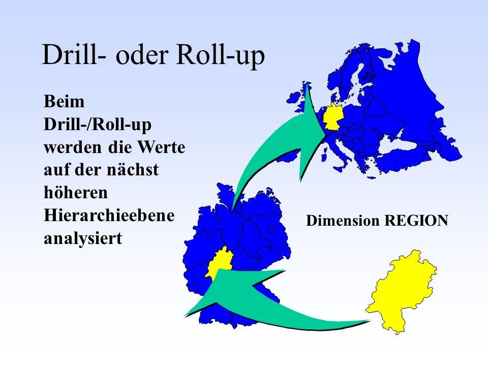 Dimension REGION Beim Drill-/Roll-up werden die Werte auf der nächst höheren Hierarchieebene analysiert Drill- oder Roll-up