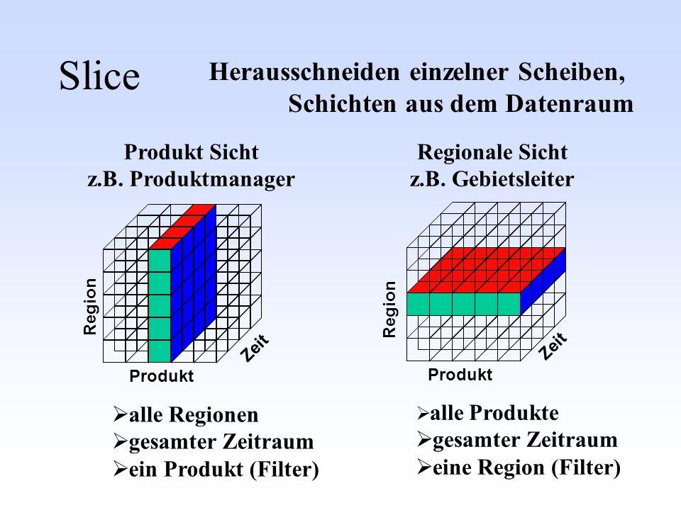 Herausschneiden einzelner Scheiben, Schichten aus dem Datenraum Regionale Sicht z.B.