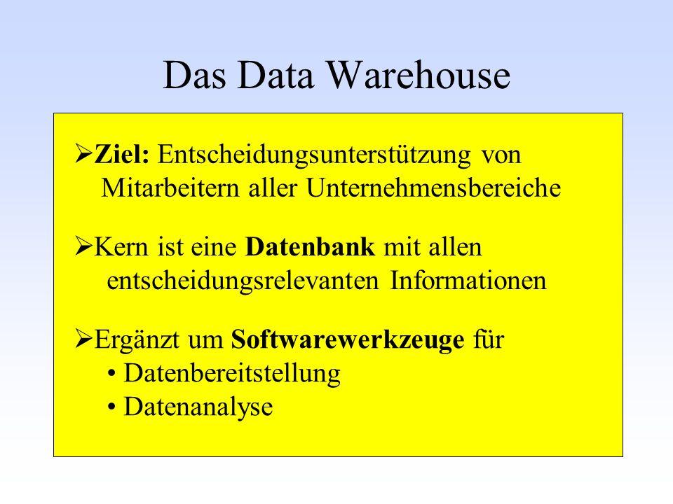 Das Data Warehouse Ziel: Entscheidungsunterstützung von Mitarbeitern aller Unternehmensbereiche Kern ist eine Datenbank mit allen entscheidungsrelevanten Informationen Ergänzt um Softwarewerkzeuge für Datenbereitstellung Datenanalyse