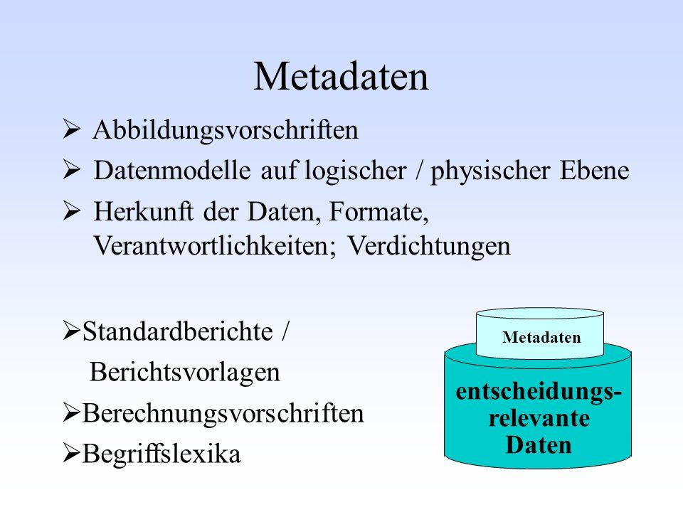 Abbildungsvorschriften Datenmodelle auf logischer / physischer Ebene Herkunft der Daten, Formate, Verantwortlichkeiten; Verdichtungen entscheidungs- relevante Daten Metadaten Standardberichte / Berichtsvorlagen Berechnungsvorschriften Begriffslexika