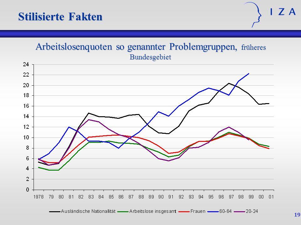 19 Stilisierte Fakten Arbeitslosenquoten so genannter Problemgruppen, früheres Bundesgebiet