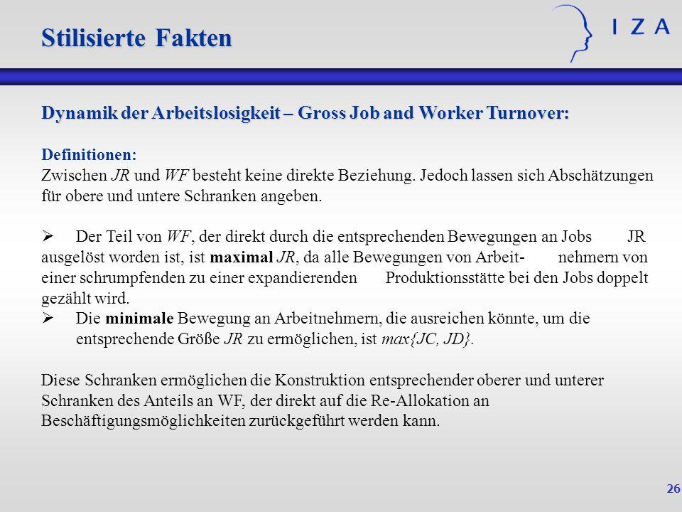 26 Dynamik der Arbeitslosigkeit – Gross Job and Worker Turnover: Definitionen: Zwischen JR und WF besteht keine direkte Beziehung. Jedoch lassen sich