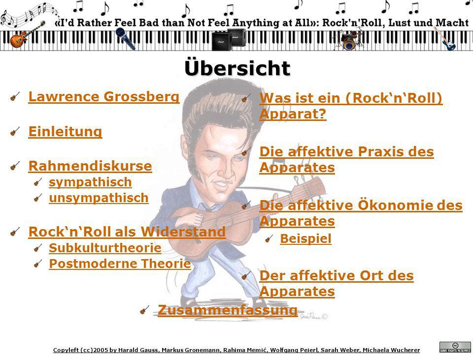 Copyleft (cc)2005 by Harald Gauss, Markus Gronemann, Rahima Memić, Wolfgang Peierl, Sarah Weber, Michaela Wucherer RocknRoll als Widerstand Raum zwischen zwei konkurrierenden Diskursen Subkulturtheorie Postmoderne Theorie Wie verwenden Fans die Musik.