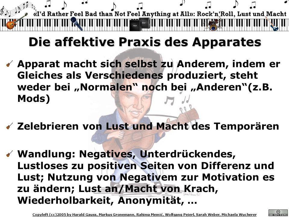 Copyleft (cc)2005 by Harald Gauss, Markus Gronemann, Rahima Memić, Wolfgang Peierl, Sarah Weber, Michaela Wucherer Die affektive Praxis des Apparates
