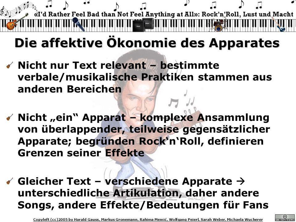 Copyleft (cc)2005 by Harald Gauss, Markus Gronemann, Rahima Memić, Wolfgang Peierl, Sarah Weber, Michaela Wucherer Die affektive Ökonomie des Apparate