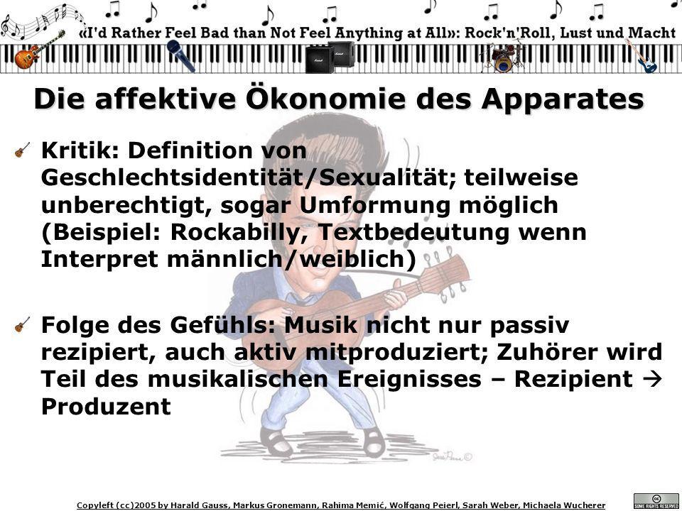 Copyleft (cc)2005 by Harald Gauss, Markus Gronemann, Rahima Memić, Wolfgang Peierl, Sarah Weber, Michaela Wucherer Kritik: Definition von Geschlechtsi