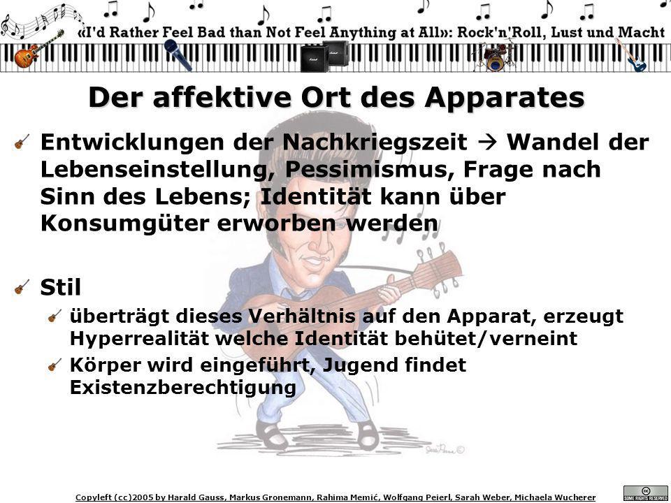 Copyleft (cc)2005 by Harald Gauss, Markus Gronemann, Rahima Memić, Wolfgang Peierl, Sarah Weber, Michaela Wucherer Der affektive Ort des Apparates Ent