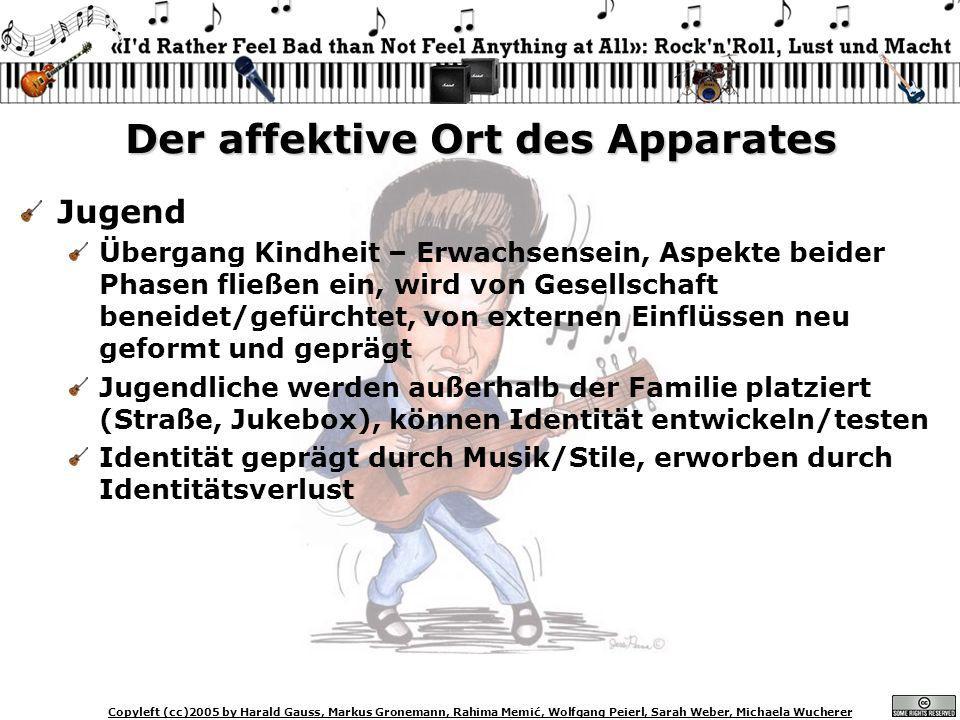 Copyleft (cc)2005 by Harald Gauss, Markus Gronemann, Rahima Memić, Wolfgang Peierl, Sarah Weber, Michaela Wucherer Der affektive Ort des Apparates Jug