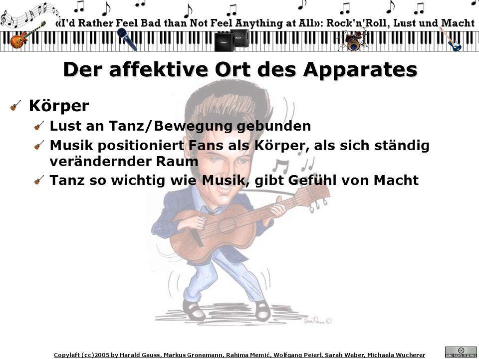 Copyleft (cc)2005 by Harald Gauss, Markus Gronemann, Rahima Memić, Wolfgang Peierl, Sarah Weber, Michaela Wucherer Der affektive Ort des Apparates Kör