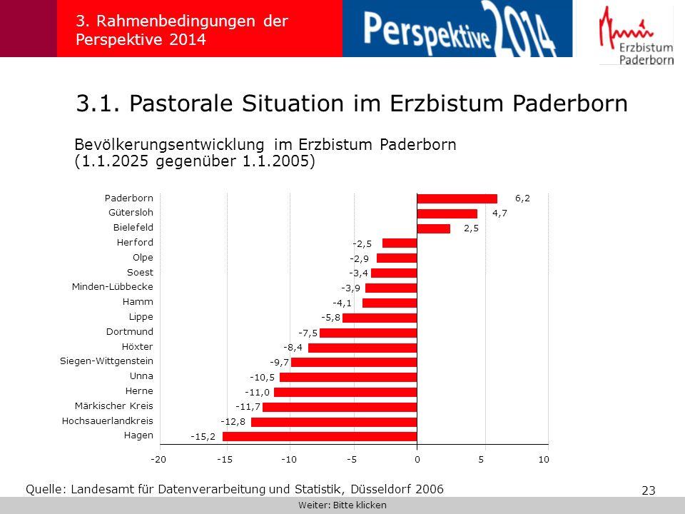 23 3.1.Pastorale Situation im Erzbistum Paderborn 3.