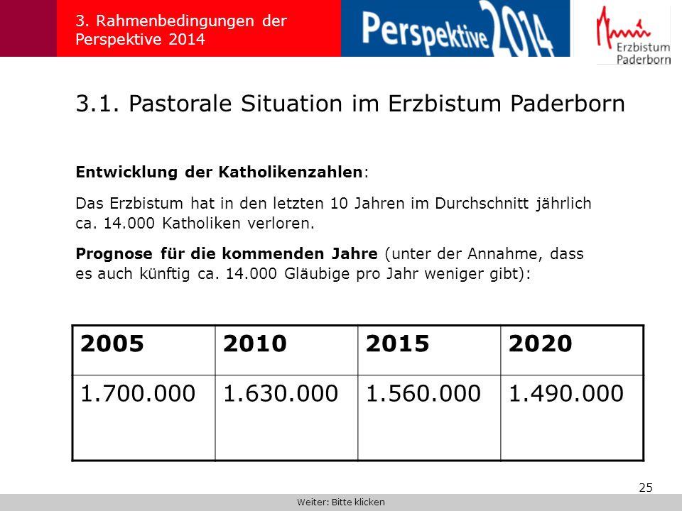 25 3.1. Pastorale Situation im Erzbistum Paderborn 3. Rahmenbedingungen der Perspektive 2014 Entwicklung der Katholikenzahlen: Das Erzbistum hat in de