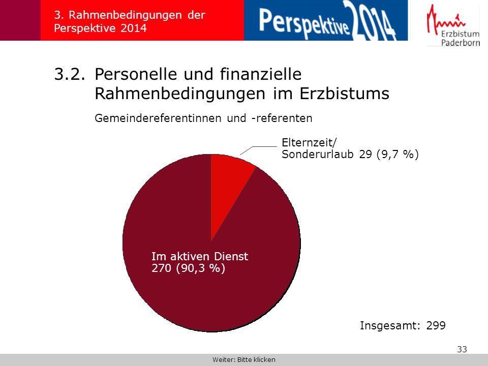 33 3. Rahmenbedingungen der Perspektive 2014 3.2.Personelle und finanzielle Rahmenbedingungen im Erzbistums Gemeindereferentinnen und -referenten Insg