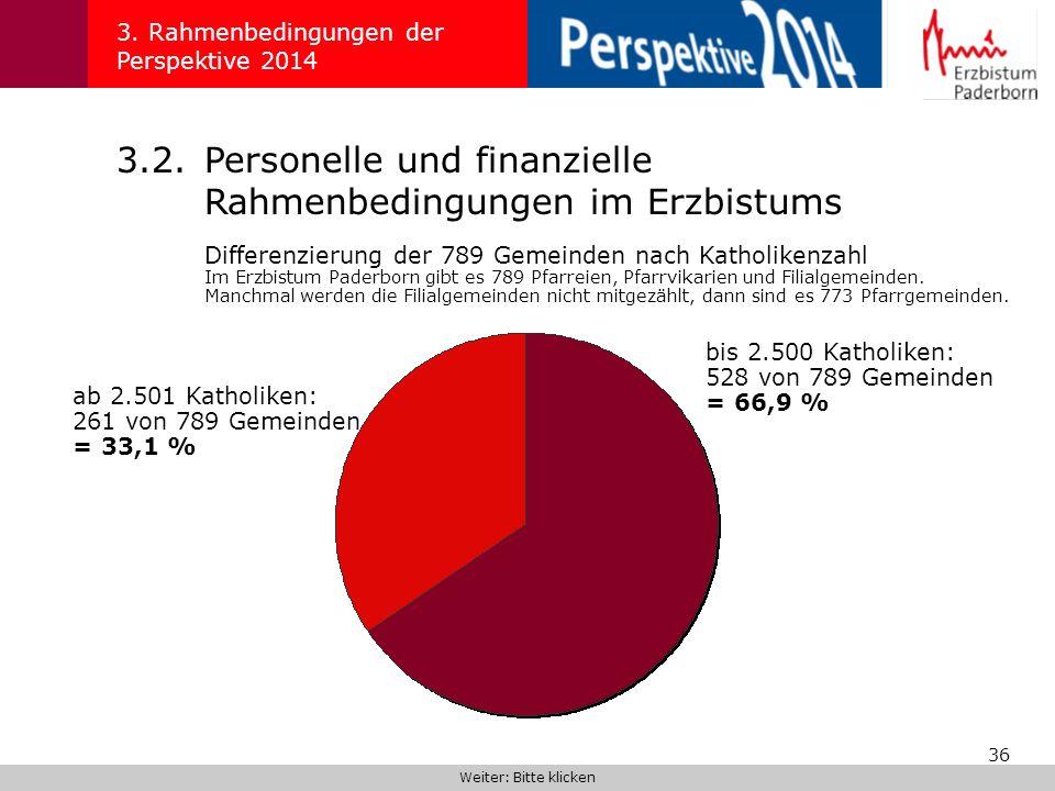 36 3.2.Personelle und finanzielle Rahmenbedingungen im Erzbistums Differenzierung der 789 Gemeinden nach Katholikenzahl Im Erzbistum Paderborn gibt es