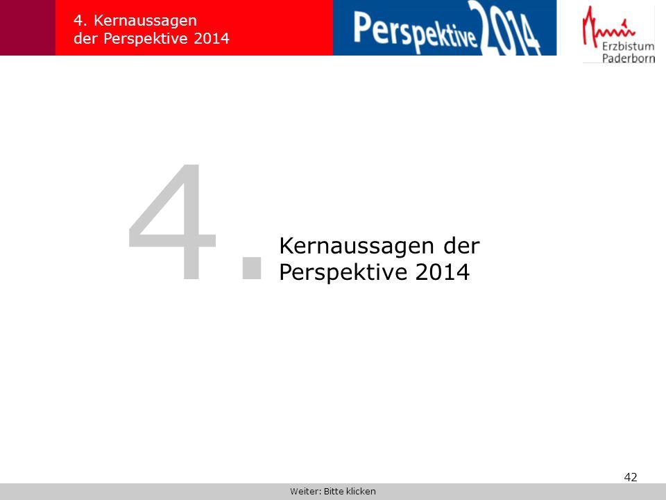 42 4. Kernaussagen der Perspektive 2014 Weiter: Bitte klicken 4. Kernaussagen der Perspektive 2014