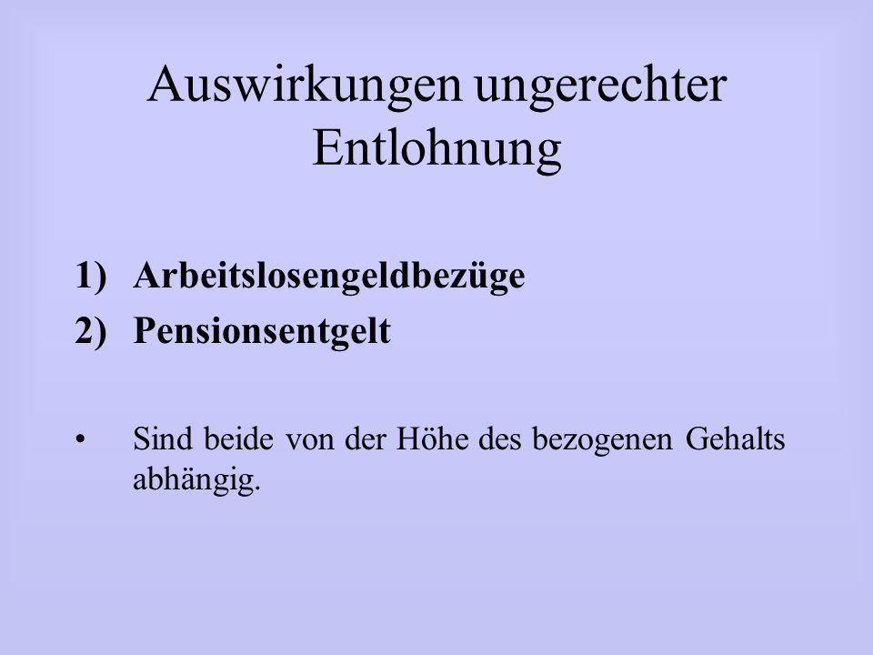 Auswirkungen ungerechter Entlohnung 1)Arbeitslosengeldbezüge 2)Pensionsentgelt Sind beide von der Höhe des bezogenen Gehalts abhängig.