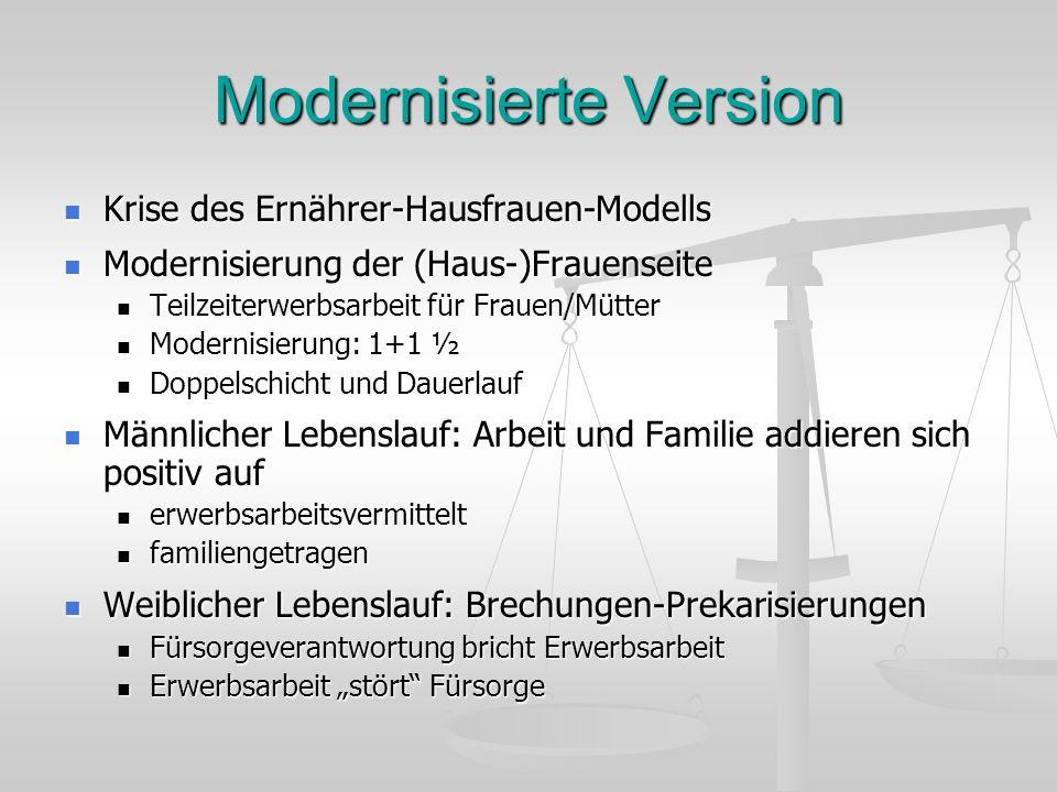 Modernisierte Version Krise des Ernährer-Hausfrauen-Modells Krise des Ernährer-Hausfrauen-Modells Modernisierung der (Haus-)Frauenseite Modernisierung