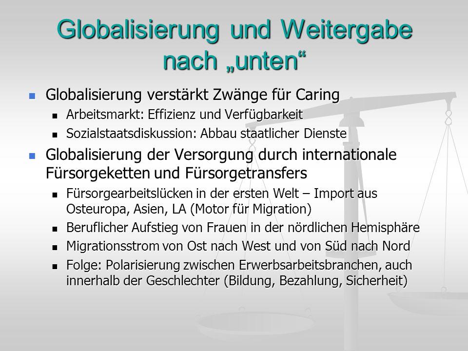 Globalisierung und Weitergabe nach unten Globalisierung verstärkt Zwänge für Caring Globalisierung verstärkt Zwänge für Caring Arbeitsmarkt: Effizienz