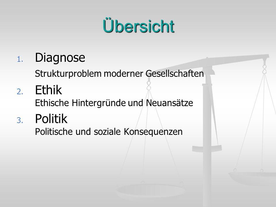 Übersicht 1.Diagnose Strukturproblem moderner Gesellschaften 2.