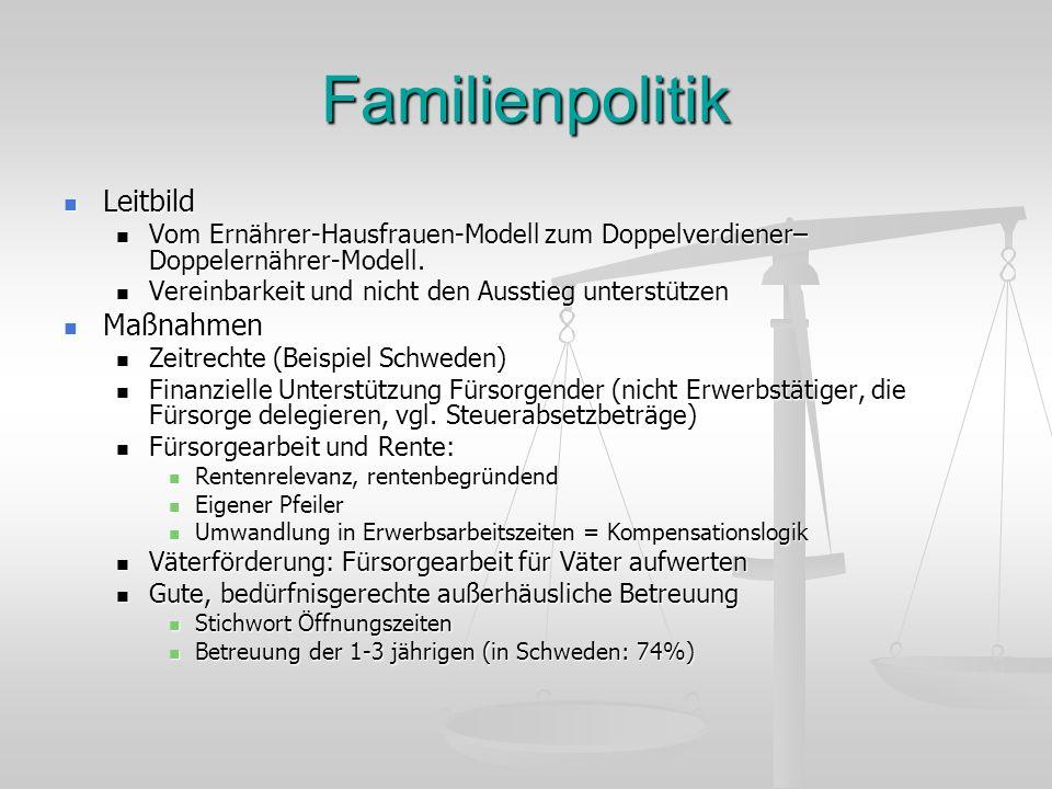 Familienpolitik Leitbild Leitbild Vom Ernährer-Hausfrauen-Modell zum Doppelverdiener– Doppelernährer-Modell. Vom Ernährer-Hausfrauen-Modell zum Doppel