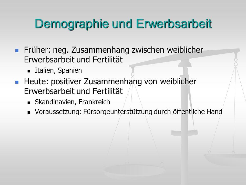 Demographie und Erwerbsarbeit Früher: neg. Zusammenhang zwischen weiblicher Erwerbsarbeit und Fertilität Früher: neg. Zusammenhang zwischen weiblicher