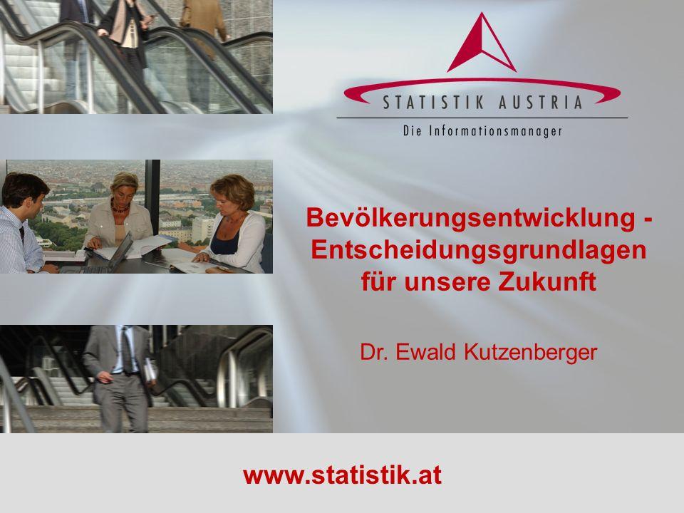 22 März 2004 Bevölkerungspyramide Österreich 2001 Volkszählung 2001 Geburten- rückgang der 70er Jahre
