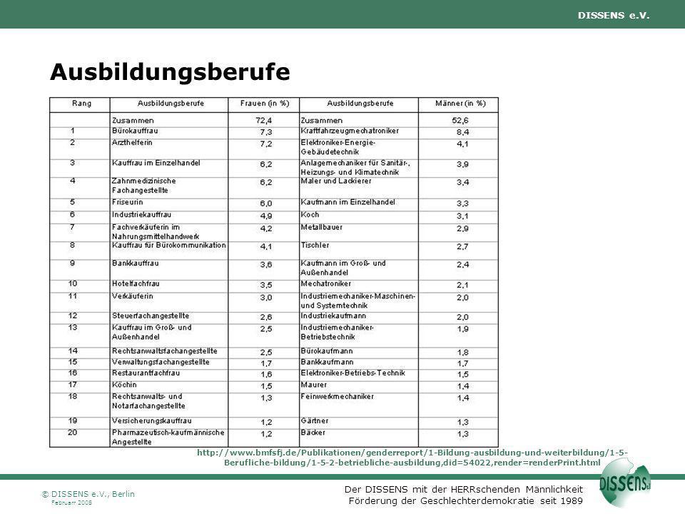 Der DISSENS mit der HERRschenden Männlichkeit Förderung der Geschlechterdemokratie seit 1989 DISSENS e.V. Februarr 2008 © DISSENS e.V., Berlin http://