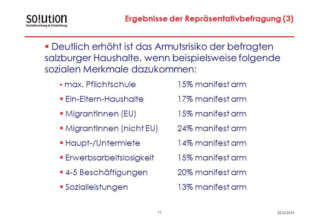 11 22.04.2014 Ergebnisse der Repräsentativbefragung (3) Deutlich erhöht ist das Armutsrisiko der befragten salzburger Haushalte, wenn beispielsweise folgende sozialen Merkmale dazukommen: max.