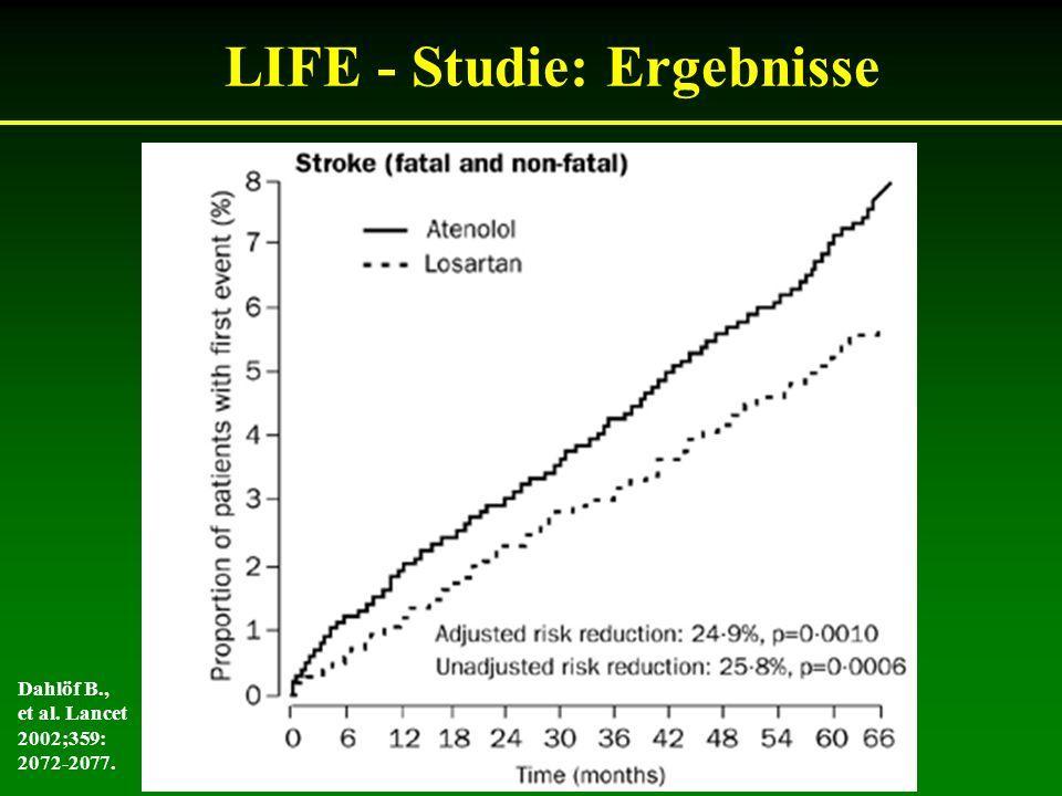 LIFE - Studie: Ergebnisse Dahlöf B., et al. Lancet 2002;359: 2072-2077.
