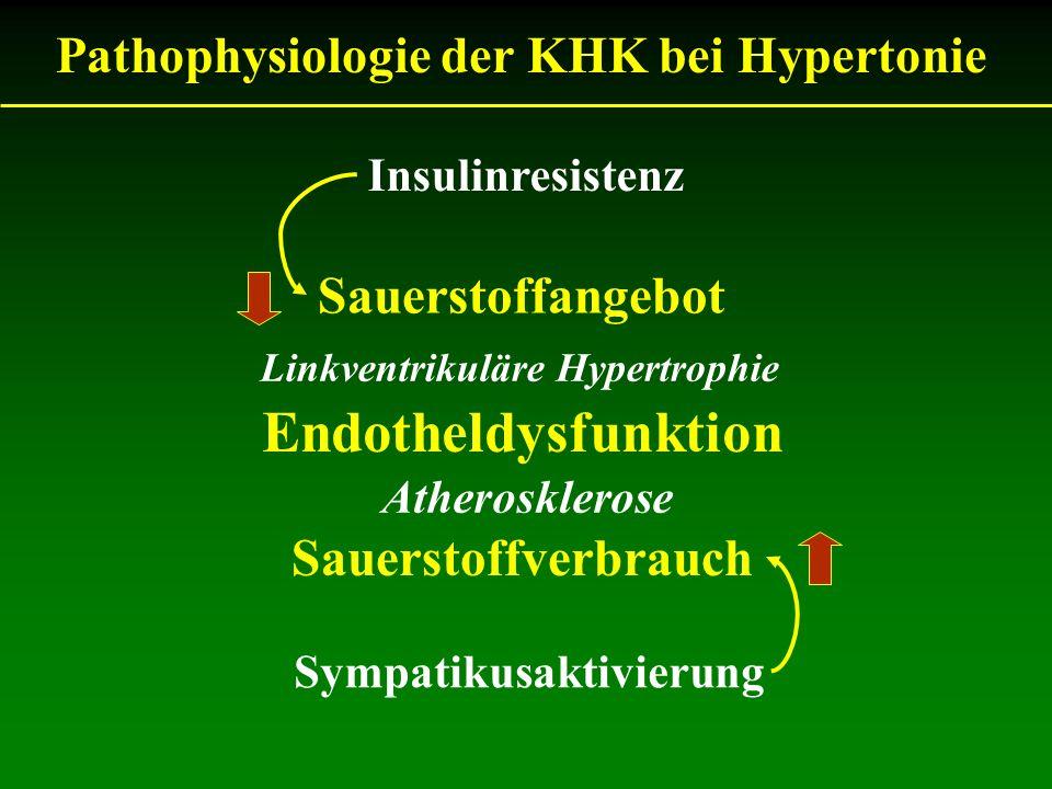 Sauerstoffangebot Sauerstoffverbrauch Endotheldysfunktion Insulinresistenz Sympatikusaktivierung Linkventrikuläre Hypertrophie Atherosklerose