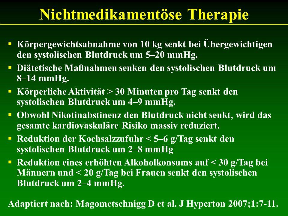 Nichtmedikamentöse Therapie Adaptiert nach: Magometschnigg D et al. J Hyperton 2007;1:7-11. Körpergewichtsabnahme von 10 kg senkt bei Übergewichtigen