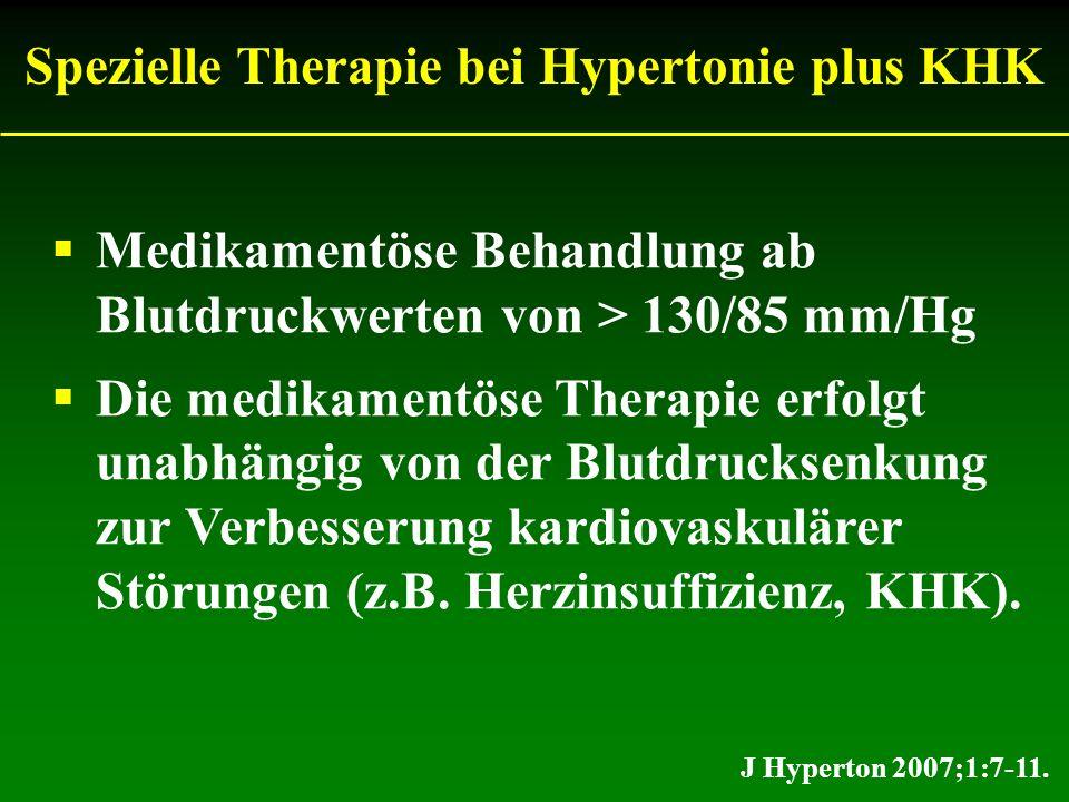 Spezielle Therapie bei Hypertonie plus KHK J Hyperton 2007;1:7-11. Medikamentöse Behandlung ab Blutdruckwerten von > 130/85 mm/Hg Die medikamentöse Th