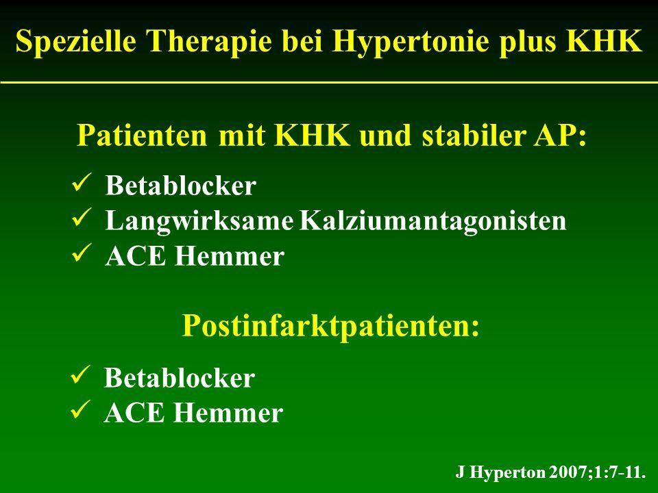 J Hyperton 2007;1:7-11. Patienten mit KHK und stabiler AP: Betablocker Langwirksame Kalziumantagonisten ACE Hemmer Spezielle Therapie bei Hypertonie p