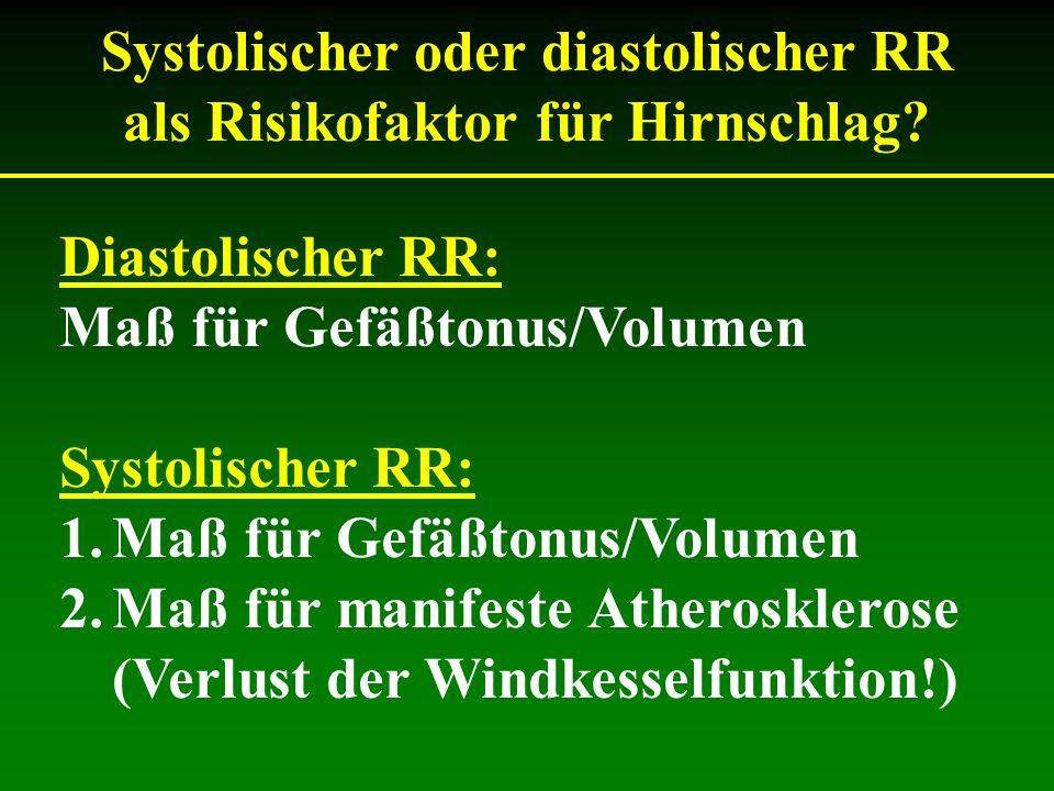Systolischer oder diastolischer RR als Risikofaktor für Hirnschlag? Diastolischer RR: Maß für Gefäßtonus/Volumen Systolischer RR: 1.Maß für Gefäßtonus