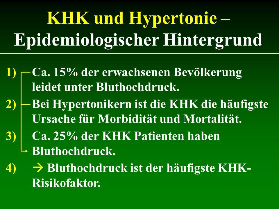 1)Beschleunigung der Atherosklerose (durch Stenose reduziertes Koronarlumen reduziert myokardialen Blutfluss) 2)Linkventrikuläre Hypertrophie a)Myokardiale Komponente b)Vaskuläre Komponente c)Nervöse Komponente 3)Anomalie der Mikrozirkulation (mehr Muskel um Kapillare) 4)Endotheliale Dysfunktion 5)Insulinresistenz 6)Sympathikusaktivierung Pathophysiologie der KHK bei Hypertonie