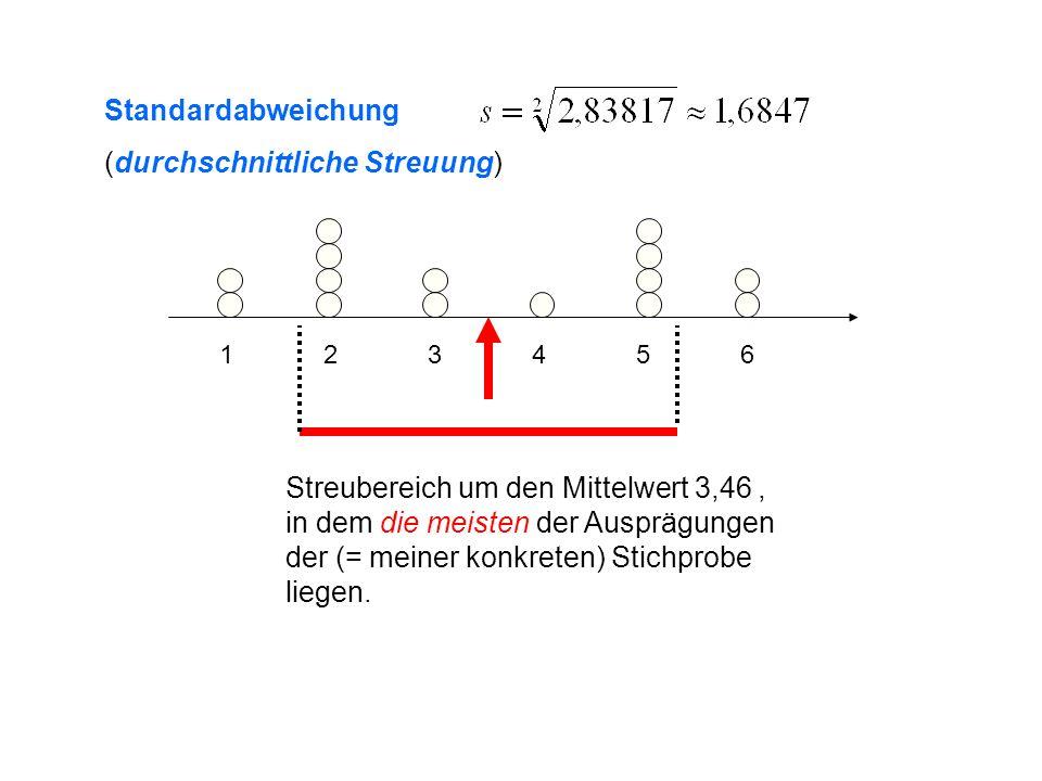 Standardabweichung (durchschnittliche Streuung) 123456123456 Streubereich um den Mittelwert 3,46, in dem die meisten der Ausprägungen der (= meiner ko