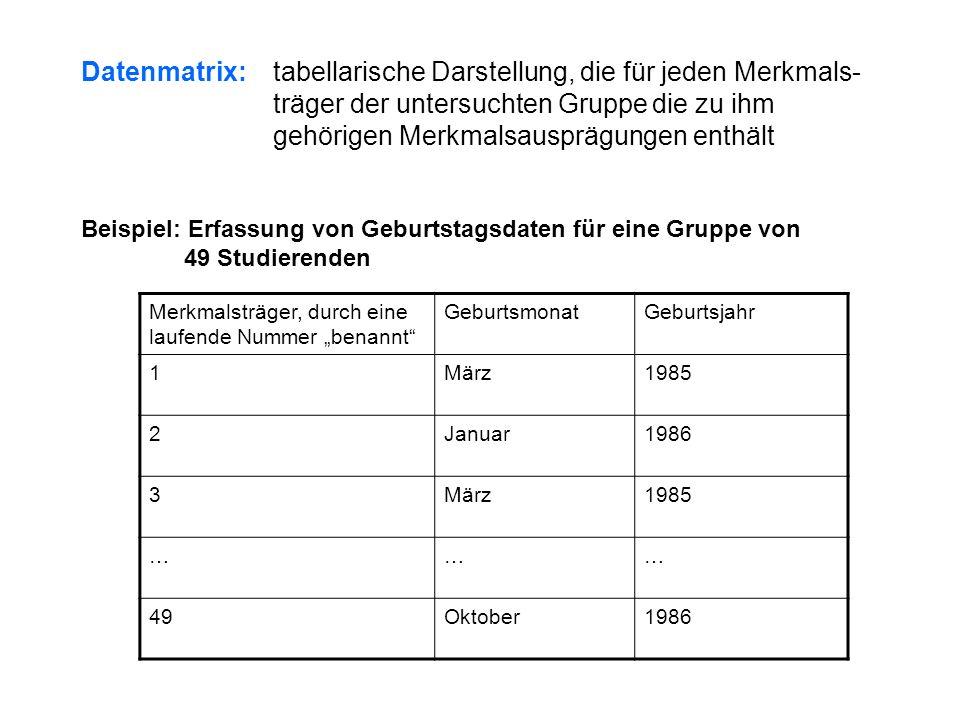Datenmatrix: tabellarische Darstellung, die für jeden Merkmals- träger der untersuchten Gruppe die zu ihm gehörigen Merkmalsausprägungen enthält Beisp