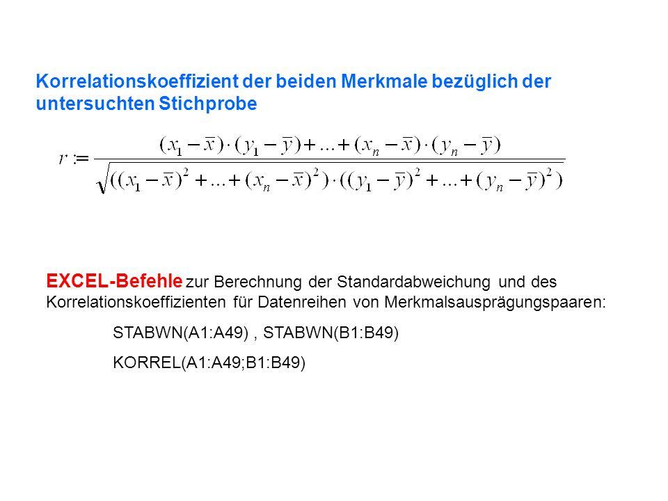 Korrelationskoeffizient der beiden Merkmale bezüglich der untersuchten Stichprobe EXCEL-Befehle zur Berechnung der Standardabweichung und des Korrelat