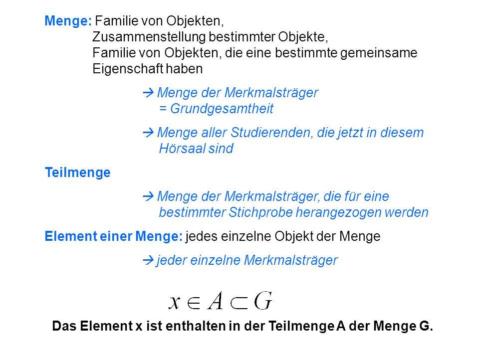 Menge: Familie von Objekten, Zusammenstellung bestimmter Objekte, Familie von Objekten, die eine bestimmte gemeinsame Eigenschaft haben Menge der Merk