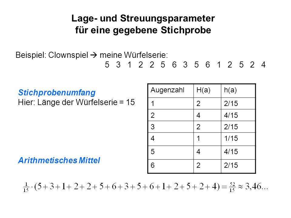 Lage- und Streuungsparameter für eine gegebene Stichprobe Beispiel: Clownspiel meine Würfelserie: 5 3 1 2 2 5 6 3 5 6 1 2 5 2 4 AugenzahlH(a)h(a) 122/