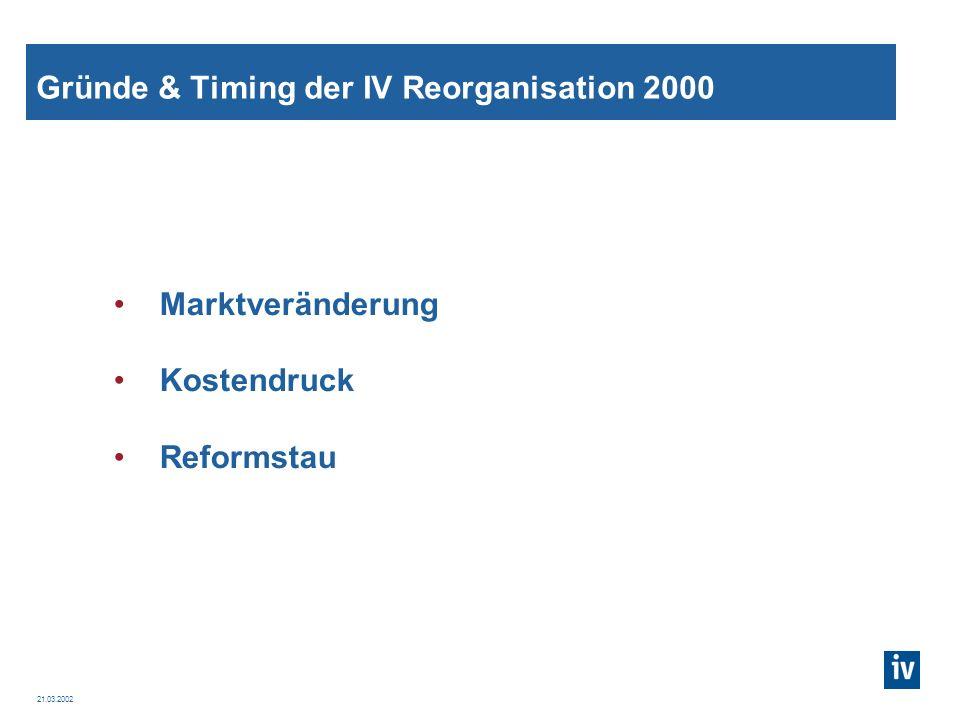 21.03.2002 Wie plant die IV Lobbying Projekte.Strategie – Wie lobbyieren wir.
