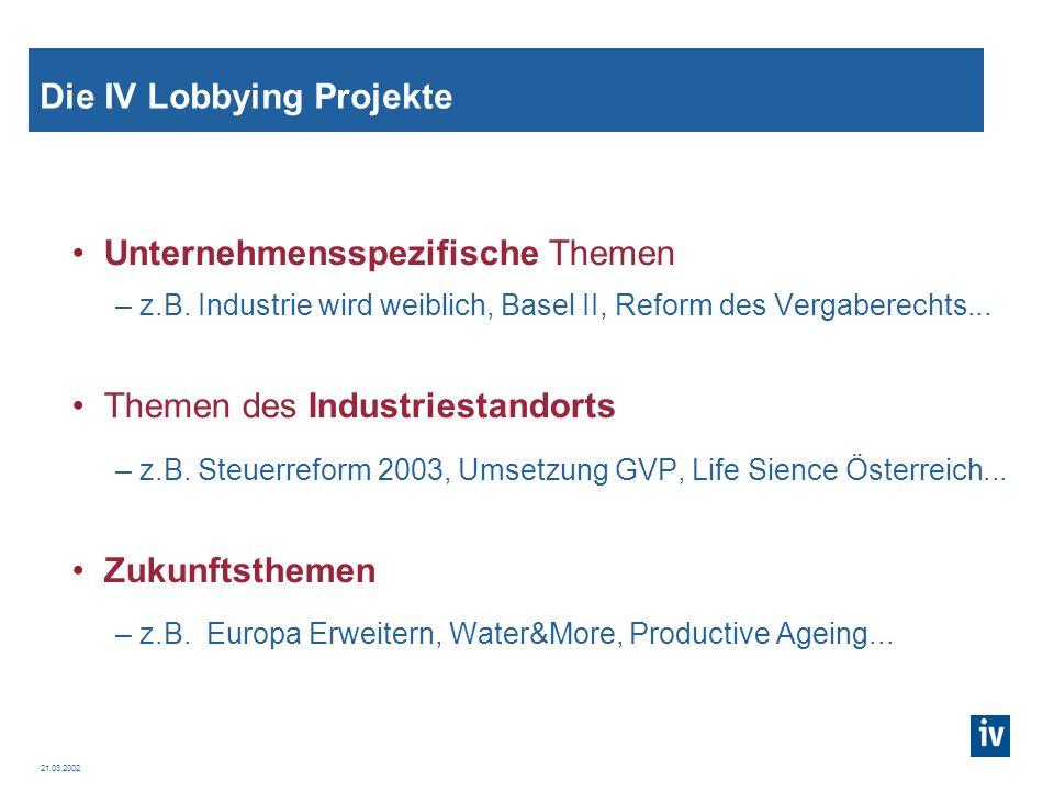 21.03.2002 Was ist ad-hoc Lobbying.
