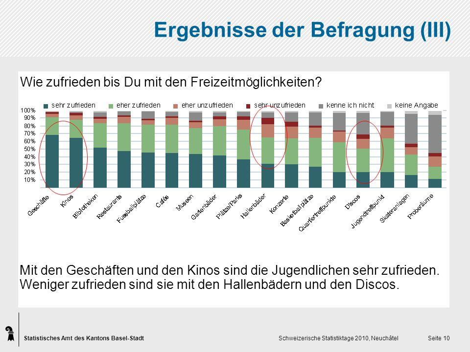 Statistisches Amt des Kantons Basel-Stadt Schweizerische Statistiktage 2010, Neuchâtel Seite 10 Ergebnisse der Befragung (III) Mit den Geschäften und den Kinos sind die Jugendlichen sehr zufrieden.